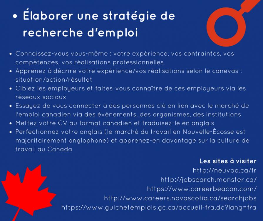 Copie de Trouver un emploi en Nouvelle-Écosse en résident en dehors du Canada.png
