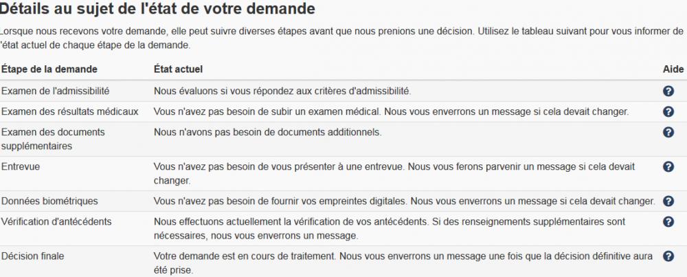 Screenshot_2019-02-11 Détails de ma demande ou de mon profil - Immigration, Réfugiés et Citoyenneté Canada.png
